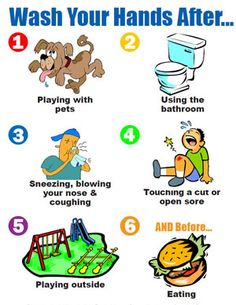Post this handwashing poster to remind kids when to wash their hands.