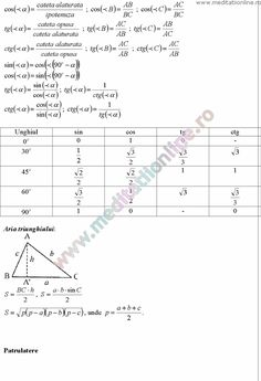 Formule matematica gimnaziu 5 8 Formule si teorie Geometrie plana si in spatiu si Trigonometrie pagina 8 Thing 1, Desktop, Abs, Chart, Geometry, Trigonometry, Desk, 6 Pack Abs, Six Pack Abs