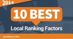 The Top 10 Local Search Ranking Factors from 2014 [INFOGRAPHIC]