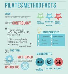 Pilates facts