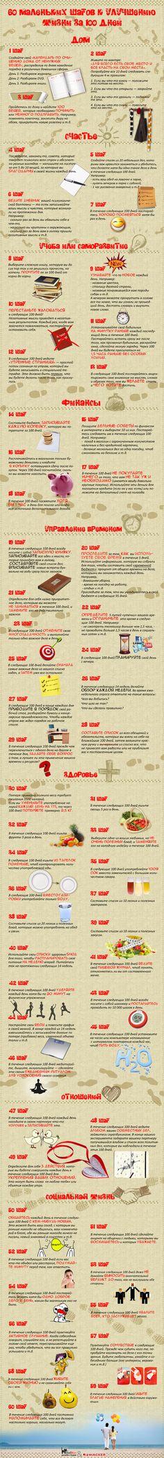 Инфографика: 60 маленьких шагов к улучшению жизни за 100 дней.. Обсуждение на LiveInternet - Российский Сервис Онлайн-Дневников