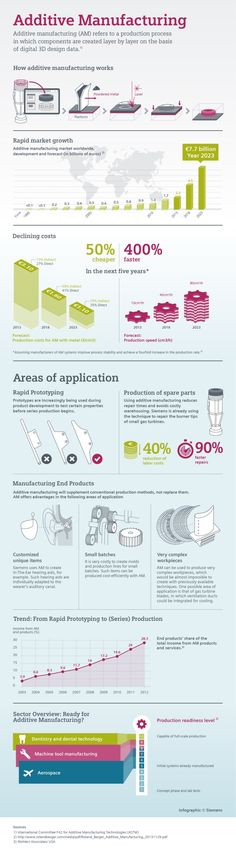A great insight to the benefits and impact of additive manufacturing Maybe something for 3D Printer Chat?