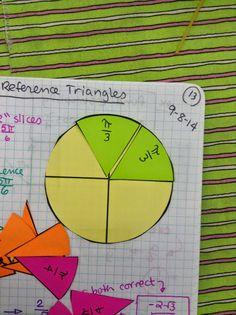 Math Teacher Mambo: Unit Circle and Radians
