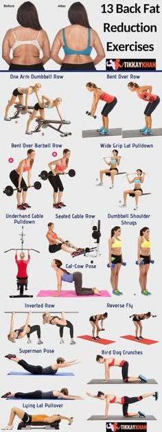 13 best back fat reduction exercises for women. These exercises for those women who are struggling to lose back fat with exercises. Back fat is enoying for women. Back Fat Workout, Belly Fat Workout, Fat Burning Workout, Tummy Workout, Back Workout Women, Lifting Workouts, Body Workouts, Lose Back Fat, Lose Belly Fat