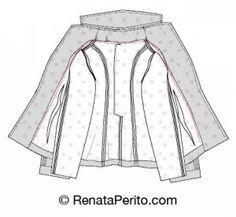 Como costurar o forro do blazer