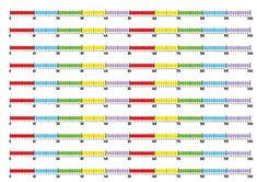 10 tallinjer 0-100.pdf – OneDrive