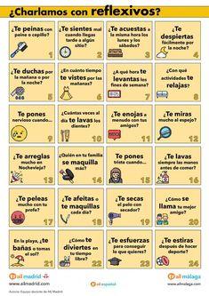 Spanish 101, Spanish Class, Learning Spanish, Spanish Grammar, Language, Life, Quotes, Ideas, Spanish