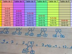 Astuces pour apprendre les tables d'addition Table Addition, Good Company, You Must, Periodic Table, Tables, Maths, Selena, Awesome, Singapore Math
