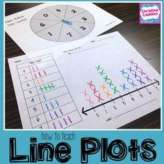 measuring and data/ line plot unit for second grade- plotting data lesson plans  $