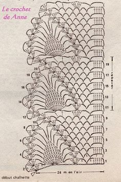 plein de bordure de crochet.  Graphed edging with French explanation.  Site has many gorgeous crochet edges--most of which are graphed.
