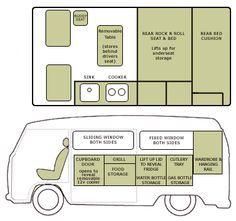 Snailtrail Retro Volkswagen Campervan Rental Vw Camper Van Dimensions Layout
