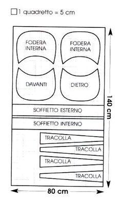 Cartamodello borsa estate Estate, Boxes, Patterns, Free, Fabrics, Block Prints, Crates, Pattern, Box