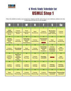 How to Study USMLE Step 1