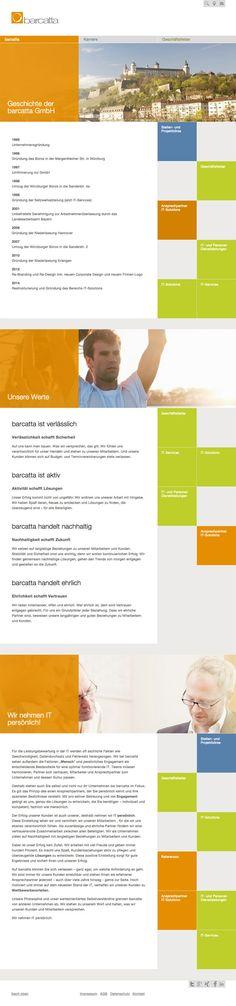BARCATTA  Konzept & Realisation Responsive Website