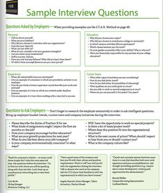 Interview Questions Template Amusing Librarian Resume Template Macrobutton Dofieldclick Your Name .