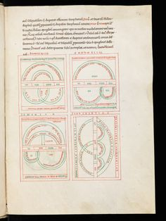 St. Gallen, Kantonsbibliothek, Vadianische… / VadSlg Ms. 296 – Boethius, De arithmetica, De institutione… / f. 46r // music