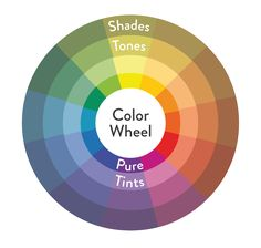 Pure hues, tints, shades and tones all in one color wheel | Well illustrated color theory, psychology, principles & schemes | Color Psychology In Marketing: The Complete Guide [Free Download]