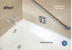 Simply Put, Bathtub Liners Are Sheets Of PVC Plastic Or Acrylic Which Are  Molded To