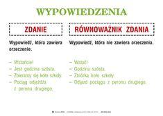 Aa School, Polish Language, Language And Literature, Life Is Strange, School Organization, Need To Know, Study, Teacher, Lol
