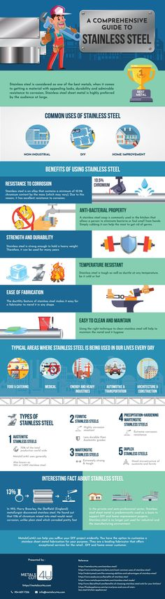 Infographic: A Comprehensive Guide To Stainless Steel Steel Grades, Stainless Steel Metal, Metal Fabrication, Good To Know, Infographic, How To Plan, Life, Infographics, Visual Schedules