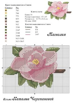 Small Cross Stitch, Cross Stitch Cards, Cross Stitch Flowers, Counted Cross Stitch Patterns, Cross Stitch Designs, Cross Stitching, Cross Stitch Embroidery, Butterfly Embroidery, Chart Design