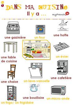 Plus de 1000 id es propos de lecture vocabulaire sur pinterest fle vocabulaire et fran ais - Vocabulaire de la cuisine ...