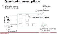 vanguard-questioning-assumptions.png (539×327)