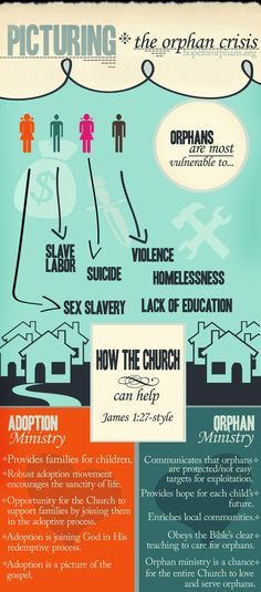 an infographic on the orphan crisis