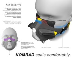 The brief of this project was to design protective gear for Tetsugaku Sasahara designed KOMRAD Respirator as an alternative to most commonly used