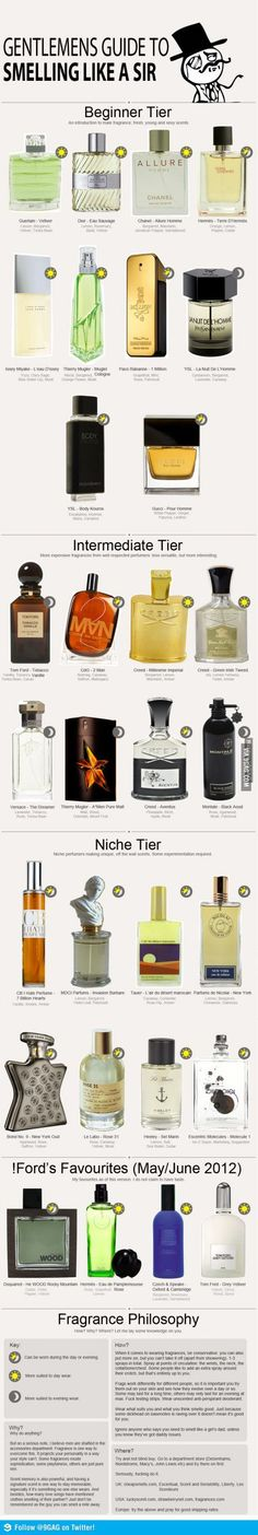 A gentlemen's guide to smelling like a sir, a fascinating collection of cologne recommendations. Der Gentleman, Gentleman Style, Like A Sir, Gentlemens Guide, Style Masculin, Mode Masculine, Men's Grooming, Smell Good, Mens Fashion