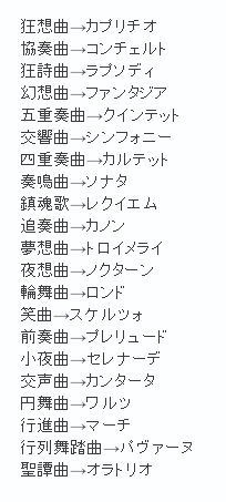 その他☆ Gluten Free Recipes chances r gluten free Kanji Japanese, Japanese Language, Music Notes, Trivia, Good To Know, Sheet Music, Infographic, Knowledge, Wisdom