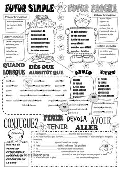 Future simple & Future proche French Verbs, French Grammar, French Teacher, Teaching French, French Lessons, English Lessons, Gcse French, French Revision, A Level French