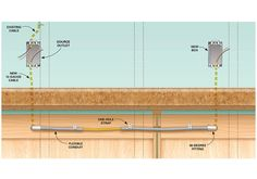 How to Hide Wiring Behind Baseboard or Install a Raceway | Pinterest ...
