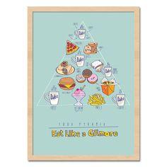 Eat Like a Gilmore :: Pôster da coleção especial Gilmore Girls :: www.nacasadajoana.com.br