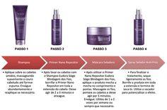 Marcos Proença e a Eudora desenvolveram uma nova linha: Siàge Blindagem dos Fios com shampoo, primer, máscara seladora e um spray selador anti-frizz.