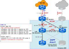 Redistributing Internal BGP (iBGP) into an IGP - why is it dangerous ?