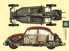 Volkswagen Beetle chasis and cutaway illustration (unspecified year) Beetles Volkswagen, Volkswagen Bus, Bugatti, Vw Bugs, Vw T1 Camper, Van Vw, Automobile, Kdf Wagen, E Skate
