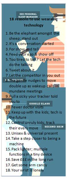 18 reasons you should wear tech http://www.wellforlife.co.uk/shop/