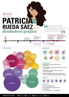 Patricia Rueda Sáez Curriculum Diseño Gráfico