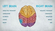"""Fantastic video: """"What is Dyslexia?"""""""