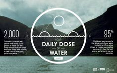 Daily dose of water