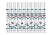 Creations By Michie` Blog: The Blue Gingham Bishop smocking plate