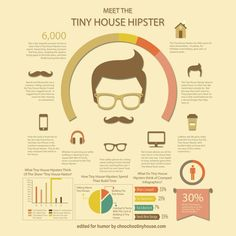 Tiny-House-Hipster-Infographic-web