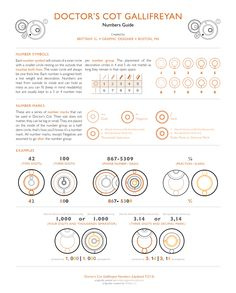 Learn Gallifreyan -- number guide | fan-made linear style inspired by the Doctor's cot