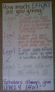 Teacher of Scholars: Anchor Chart Preview and Math Strategies
