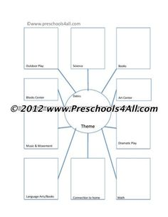 Blank Lesson Plan Template  Preschool Weekly Lesson Plan Template