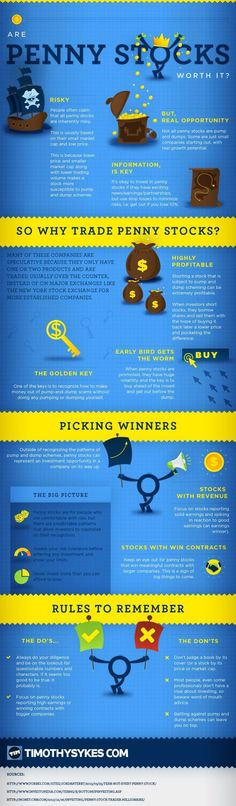 Trading infographic : Infographic by Tim in which he tells why investing in penny stocks is worth