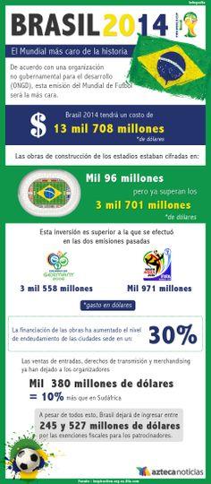 Brasil 2014: el mundial más caro de la historia