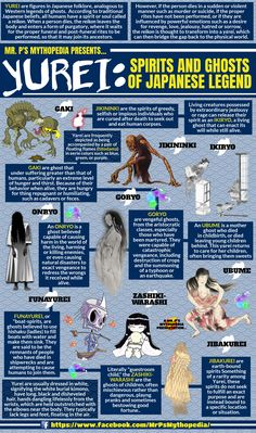 Mythology: Ghosts and Spirits of Japan. Ghosts and Spirits of Japan. Mythology: Ghosts and Spirits of Japan. Magical Creatures, Fantasy Creatures, World Mythology, Roman Mythology, Greek Mythology, Myths & Monsters, Sea Monsters, Japanese Mythology, Legends And Myths