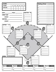 Fast Pitch Softball, Player Profile Template, Used for